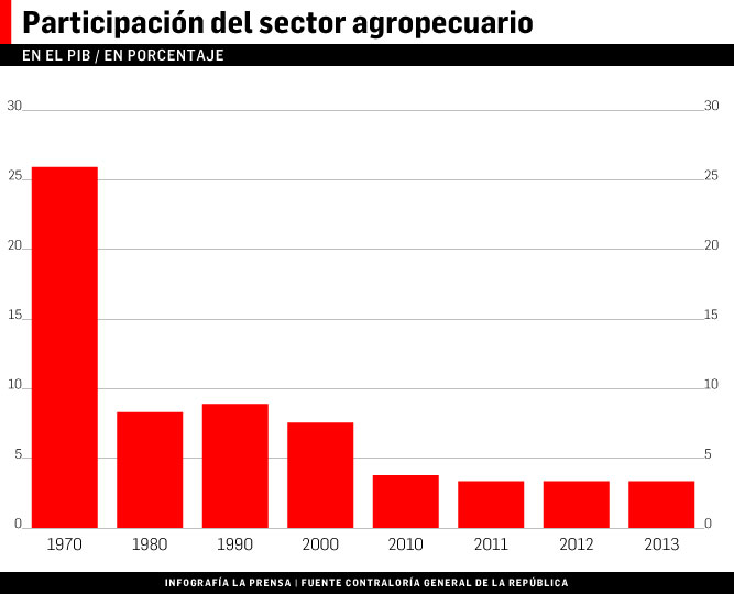 aEncontramos-sector-ruinasa_LPRIMA20150218_0190_1
