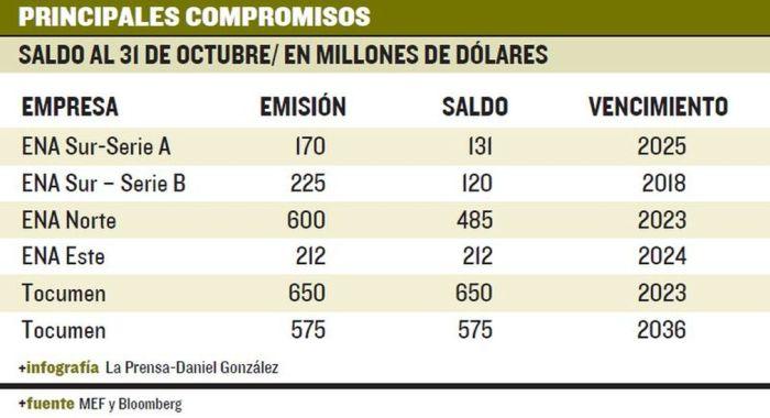 millones-deuda-sector-publico_lprima20161213_0003_33